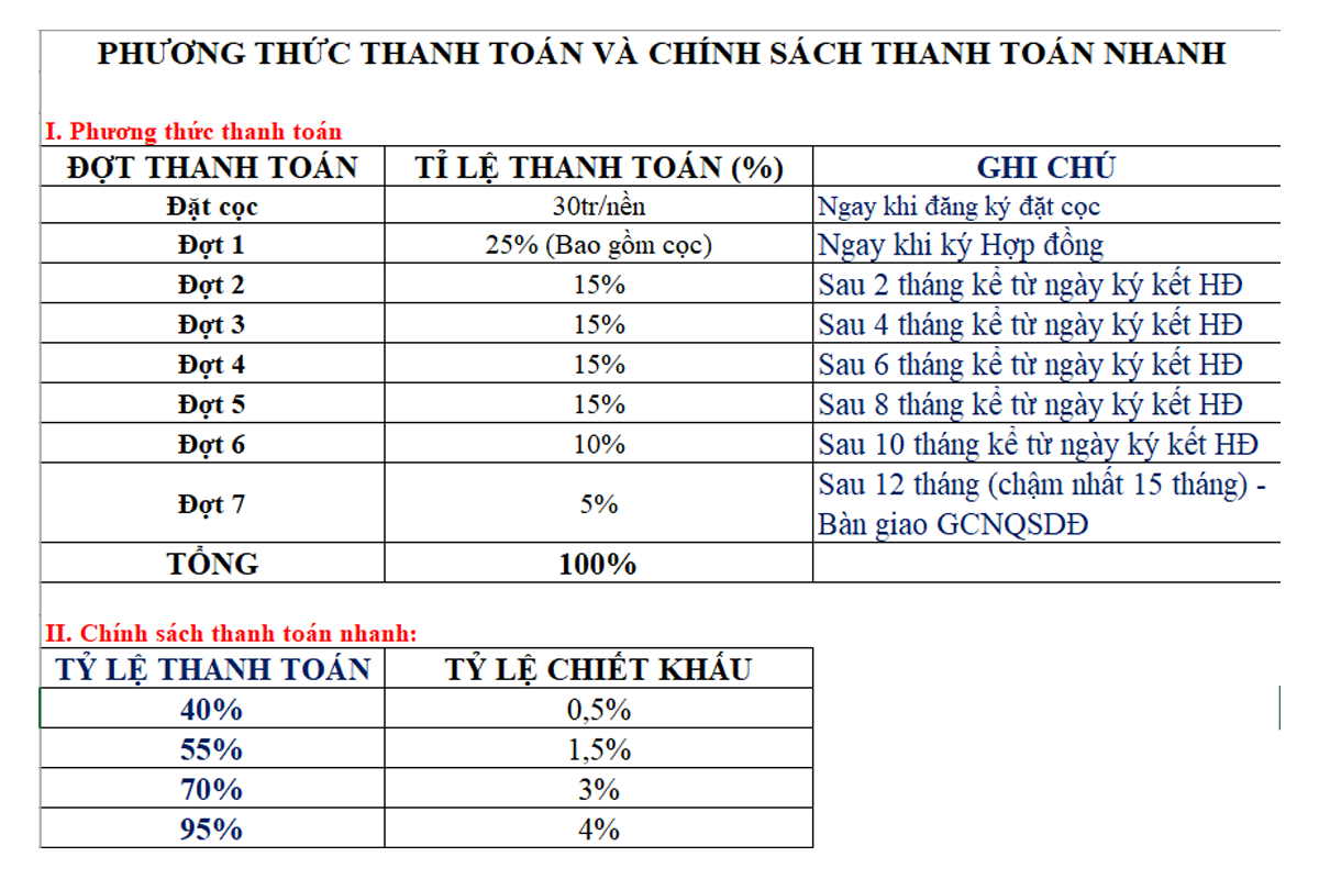 phuong-thuc-thanh-toan-marine-city